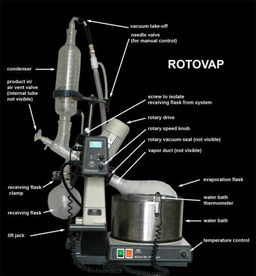 Rotary Evaporator